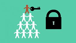 Leadership - The #1 Key to Guaranteed Business Success Udemy Coupon & Review