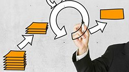 User Stories for Agile Scrum+Product Owner+Business Analysis Udemy Coupon & Review