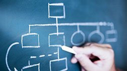 Business Analysis: Working with Use Cases Udemy Coupon & Review