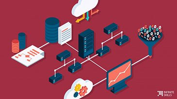 VMware ESXi and vSphere Admin Tutorial Udemy Coupon & Review